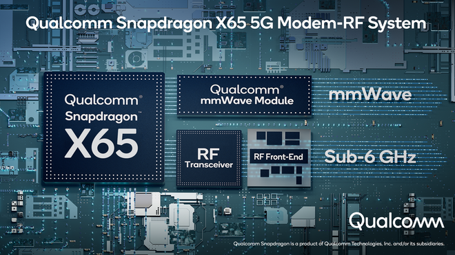 0221 Mw Qualcomm 5 G Modem Rf System Promo