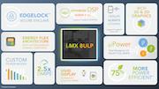 0321 Mw Nxp I mx Processors Promo